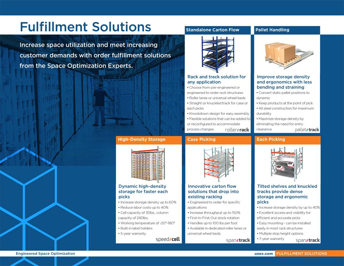 Order Fulfillment Solutions